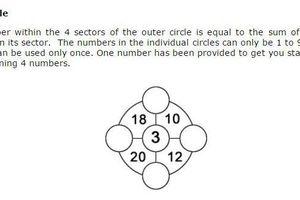 Bài toán dành cho học sinh lớp 1 khiến người lớn 'khóc thét' vì độ khó