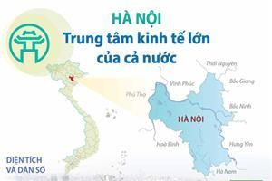 Hà Nội: Trung tâm kinh tế lớn của cả nước