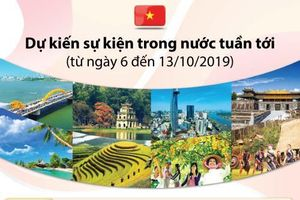 Dự kiến sự kiện trong nước tuần này (từ ngày 6 đến 13/10/2019)