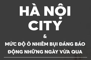 Cảnh báo ô nhiễm Hà Nội lên mức tím: Bụi mịn ngây hại cho sức khỏe như thế nào?