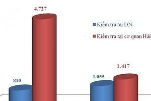 Hải quan thu nộp ngân sách gần 1.350 tỷ đồng từ kiểm tra sau thông quan