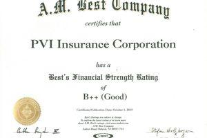 A.M. Best tái xếp hạng năng lực tài chính B++(Tốt) đối với Bảo hiểm PVI