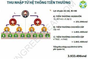 Hệ thống kinh doanh Greenleafgroup.cn chưa được cấp phép tại Việt Nam