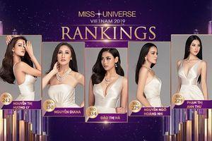 Bảng xếp hạng MUV 2019: 4 gương mặt mới 'thắng áp đảo', Thúy Vân - Khánh Vân rớt khỏi Top 10