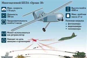 UAV mới mạnh hơn Orbiter của Israel