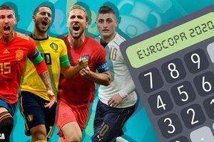Lịch thi đấu lượt trận thứ 8 vòng loại EURO 2020 mới nhất