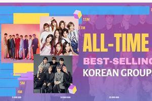 Top 10 KPop group bán chạy album nhất mọi thời đại: BTS và EXO đều có mặt, bất ngờ với vị trí của Twice