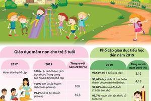 Những số liệu về phát triển giáo dục ở nông thôn