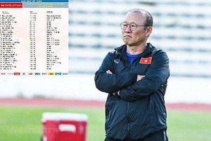 Danh sách triệu tập ĐTQG Việt Nam: Vua phá lưới nội V.League 2019 không có tên