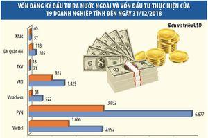 Gánh nặng nợ - lỗ đè trên vai nhiều tập đoàn, tổng công ty nhà nước