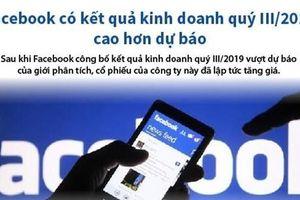 Facebook có kết quả kinh doanh quý 3 cao hơn dự báo