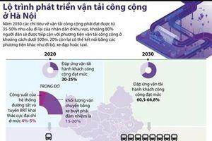 Lộ trình phát triển vận tải công cộng ở Hà Nội