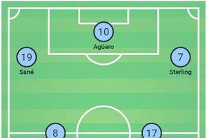 Liverpool vs Man City: Câu chuyện chiến thuật, đặc sản của Siêu kinh điển kiểu Anh
