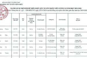 Đắk Nông công bố danh sách chi tiết 144 thí sinh đủ điều kiện xét tuyển viên chức giáo dục vòng 2