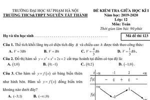Đề thi giữa kỳ 1 môn Toán lớp 12 THCS&THPT Nguyễn Tất Thành 2019-2020