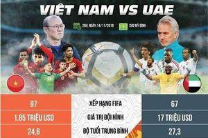 ĐT UAE điều chỉnh cả đội hình lẫn đấu pháp