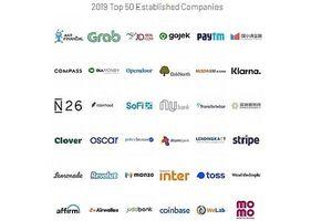 Ví MoMo được vinh danh trong Top 100 công ty Fintech toàn cầu 2019