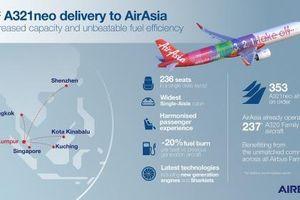 AirAsia nhận máy bay A321neo đầu tiên
