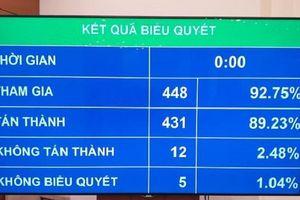 Giảm số lượng cấp phó ở các cơ quan nhà nước và Phó Chủ tịch HĐND huyện