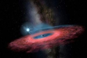Phát hiện lỗ đen mới, thách thức lý thuyết thiên văn hiện có