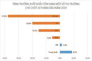 Cảnh báo xuất khẩu tôm sang Trung Quốc