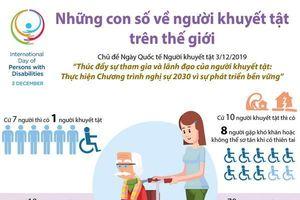 Những con số về người khuyết tật thế giới