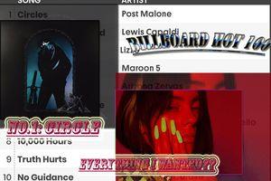 Kết quả BXH Billboard tuần này: Circles của Post Malone 'thừa thắng làm tới', Billie Eilish 'té' gần 20 hạng với Everything I Wanted
