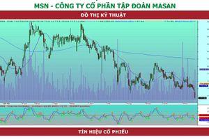 Cổ phiếu MSN sẽ ra sao sau thương vụ Vingroup- Masan?