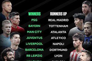 Khi nào bốc thăm chia cặp đá loại trực tiếp Champions League?