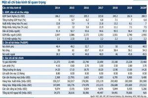 Triển vọng kinh tế Việt Nam năm 2020