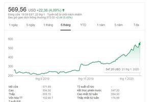 Những người bán khống cổ phiếu Tesla không chỉ khóc ròng vì lỗ mà còn có thể giúp Elon Musk được thưởng hàng trăm triệu USD