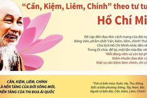 'Cần Kiệm Liêm Chính' theo tư tưởng của Chủ tịch Hồ Chí Minh