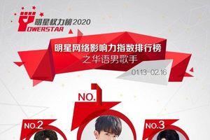 BXH idol Hoa ngữ tháng 2: Dương Siêu Việt và TFBOYS lần lượt đứng nhất