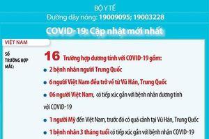 Việt Nam còn 32 trường hợp nghi nhiễm Covid-19