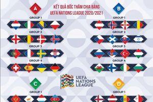 UEFA Nations League mùa giải 2020/21 - xem trọn vẹn trên kênh nào?