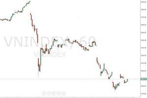 Góc nhìn chứng khoán: Thị trường đã phản ánh những gì xấu nhất?