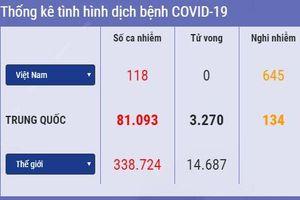 Cập nhật 14h ngày 23/3: Covid-19 'đặt chân' đến Syria, số ca nhiễm tại Thái Lan tăng nhanh, thêm 1 bang tại Mỹ ban bố tình trạng thảm họa