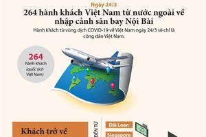 264 người Việt Nam từ nước ngoài về đến sân bay Nội Bài