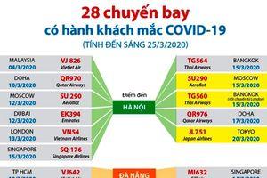 Thêm 7 chuyến bay có người mắc bệnh Covid-19 đến VN