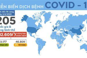 Ngày tồi tệ ở Mỹ: 869 ca tử vong do COVID-19
