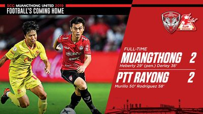 Đặng Văn Lâm mắc sai lầm, Muangthong United rơi điểm trước PTT Rayong