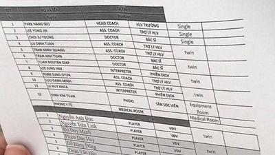 Clip: Lộ danh sách chia phòng của ĐT Việt Nam tại VL World Cup 2022