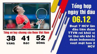 Ngày 6-12, có HCV quần vợt lịch sử nhưng TTVN mất vị trí nhì