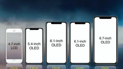 iPhone 12 sẽ có 4 mẫu, thêm bản 5,4 inch