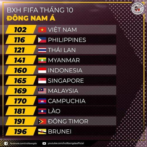 Biếm họa 24h: U19 Việt Nam tạo ra diễn biến hy hữu trước U19 Hàn Quốc