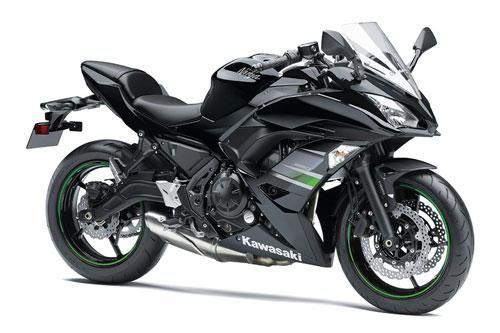 Bảng giá xe Kawasaki tháng 1/2020: Quà tặng giá trị