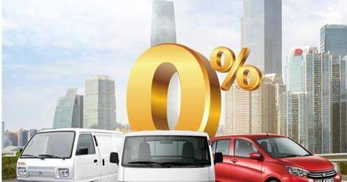 Vay mua ô tô Suzuki với lãi suất 0% trong 6 tháng đầu