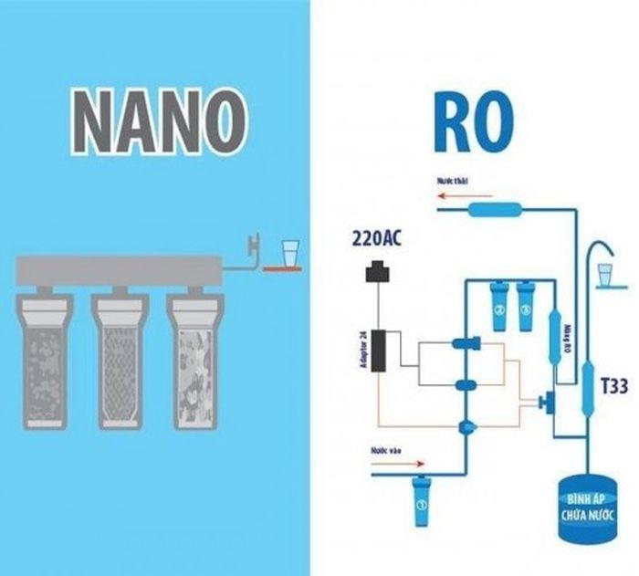 Kinh nghiệm chọn máy nước lọc