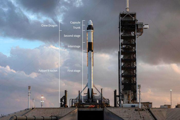 SpaceX, Boeing mắc lỗi, NASA phải hoãn chương trình bay vào vũ trụ ảnh 1