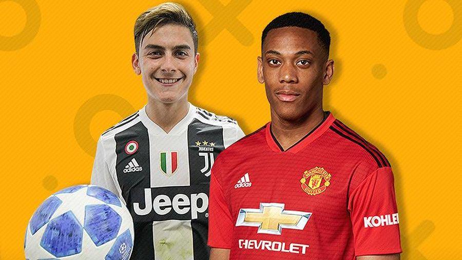 Danh sách 23 ngôi sao MU hành quân tới làm khách của Juventus